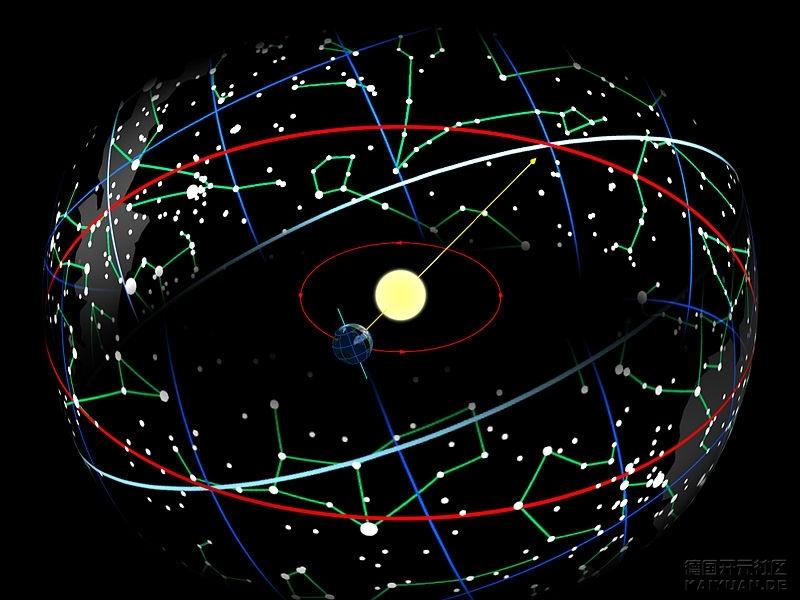 800px-Ecliptic_path.jpg